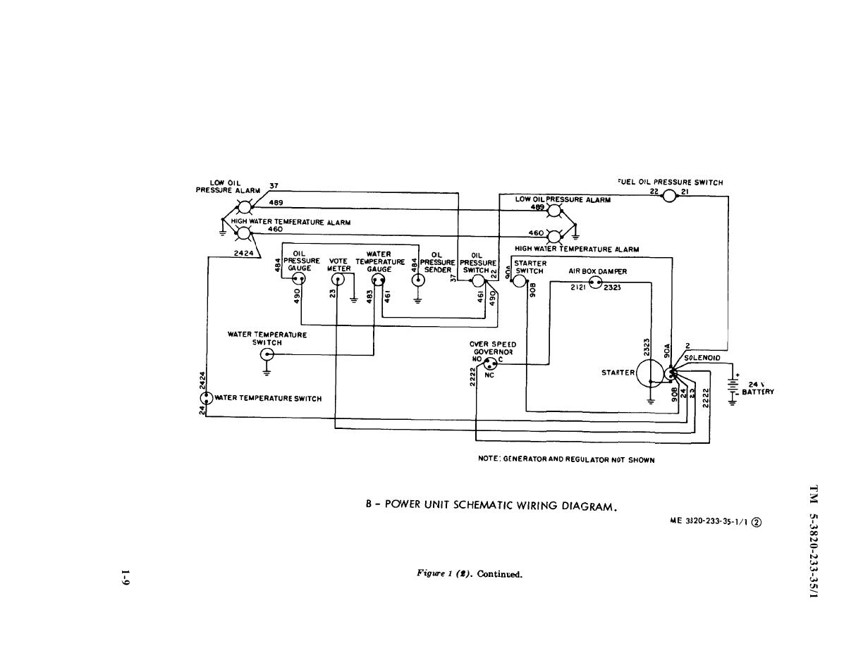 Figure 11 Schematic Wiring Diagram Cont Water Meter
