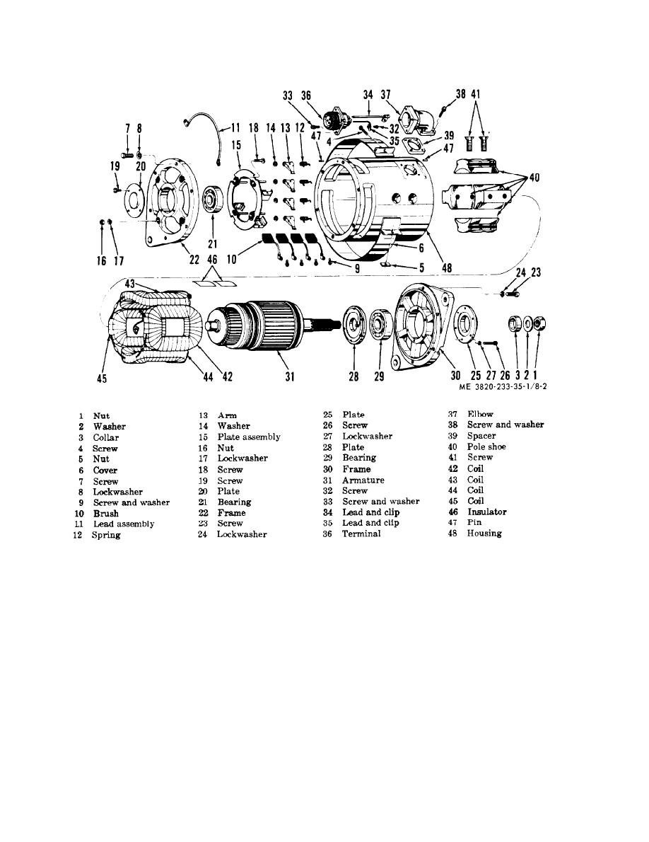 Figure 8 2 Battery Charging Generator Exploded View Diagram Of A Tm 5 3820 233 35 1