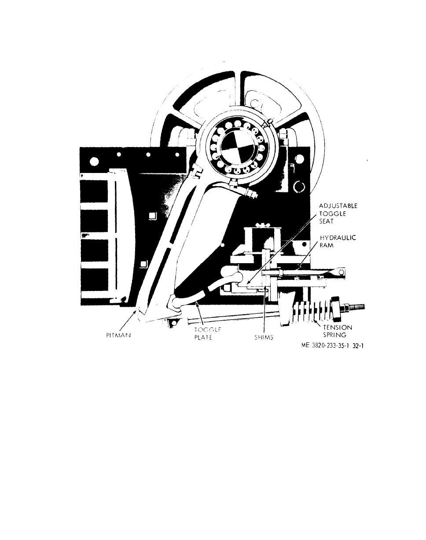 jaw crusher maintenance manual pdf
